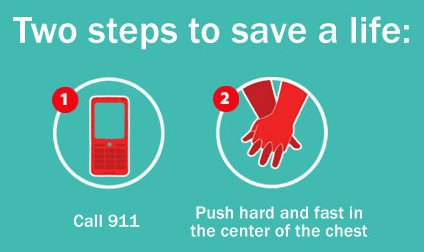 hands only cpr and aed programs stamford ems